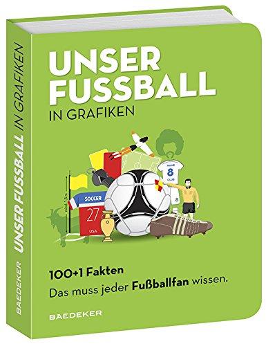 100 + 1 Fakten - das muss jeder Fußballfan wissen. Redaktion & Gestaltung: Golden Section Graphics GmbH 1. Auflage