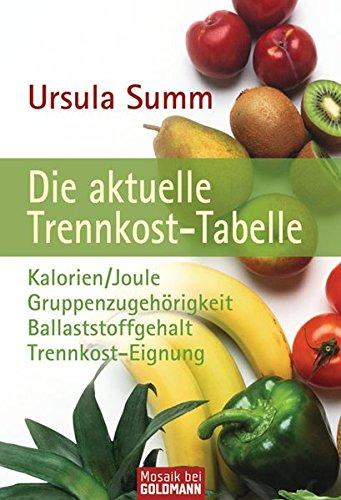 Die aktuelle Trennkosttabelle : Kalorien. Joule - Gruppenzugehörigkeit - Ballaststoffgehalt - Trennkosteignung  / Ursula Summ / Goldmann ; 16586 : Mosaik Vollst. Taschenbuchausg., 1. Aufl.
