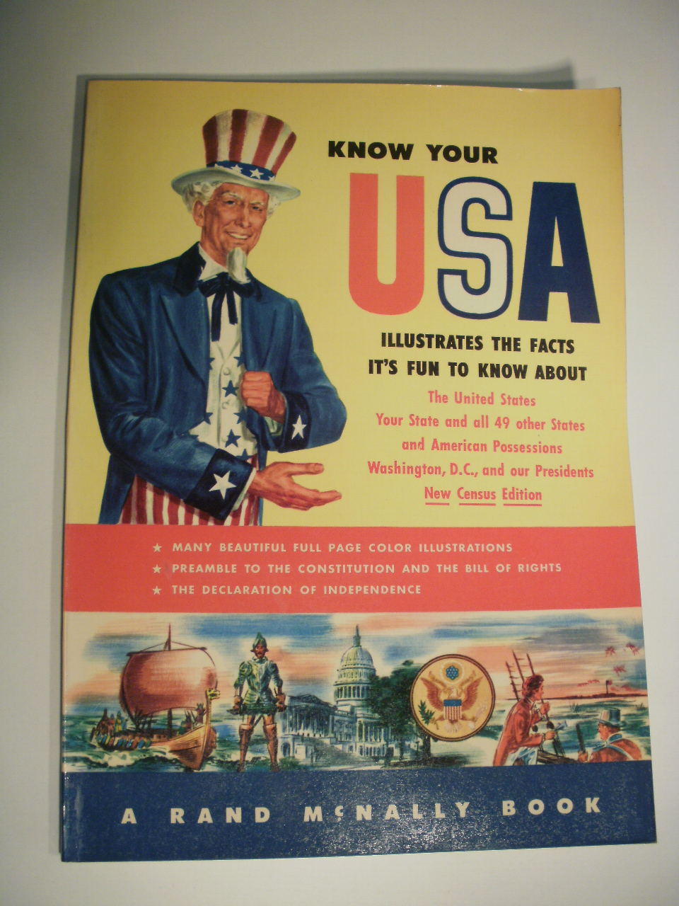 Know your USA : [illustrates the facts it