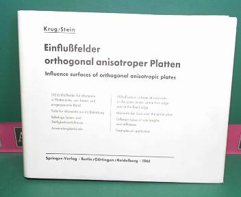 Krug, Siegfried, Peter Stein und Heinz Juhl: Einflußfelder orthogonal anisotroper Platten - Influence surfaces of orthogonal anisotropic plates. 1. Aufl.