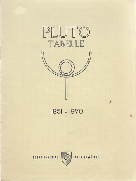 Pluto-Tabelle, berechnet für jeden Monatsersten 1851-1970