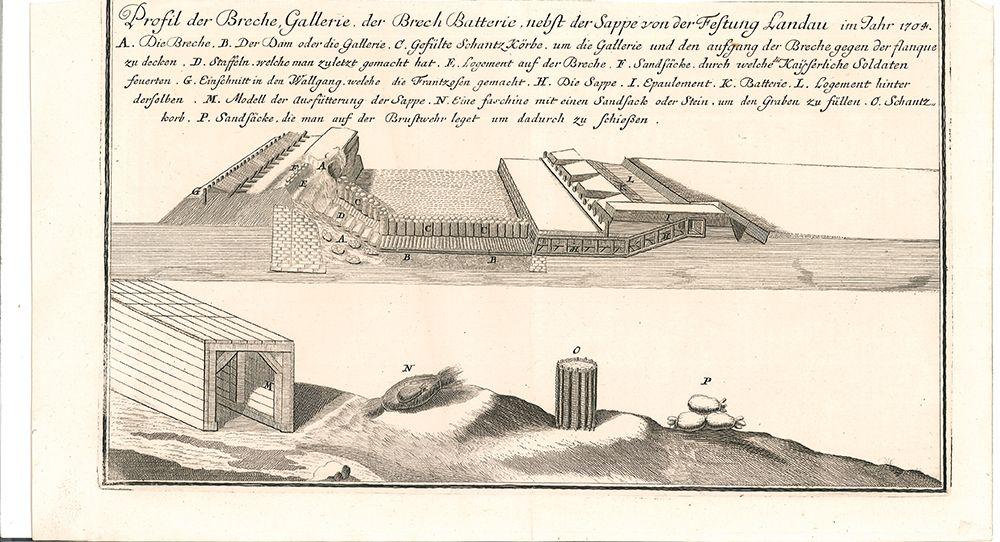 ALBRECHT, C. Profil der Breche, Gallerie, der Brech Batterie, nebst der Sappe von der Festung Landau im Jahre 1704.