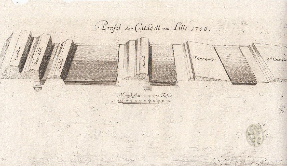 Profil der Citadell von Lille 1708.