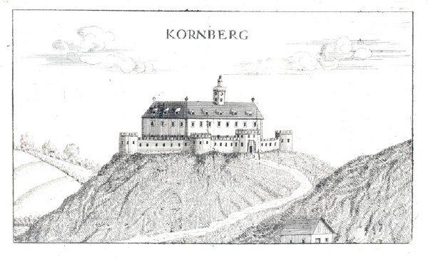KORNBERG.